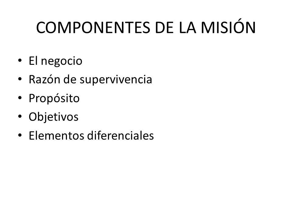 COMPONENTES DE LA MISIÓN Clientes Productos o servicios actuales y futuros Mercados presentes y futuros Canales de distribución actuales y futuros Principios organizacionales Compromisos con grupos de interés