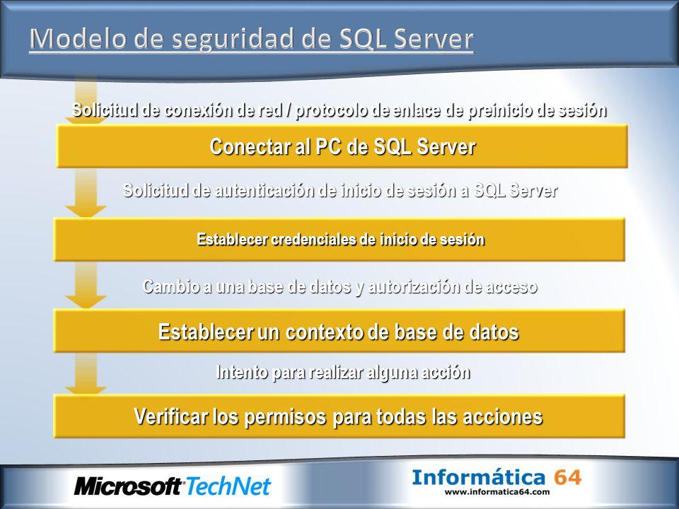 Establecer credenciales de inicio de sesión Conectar al PC de SQL Server Verificar los permisos para todas las acciones Solicitud de conexión de red /