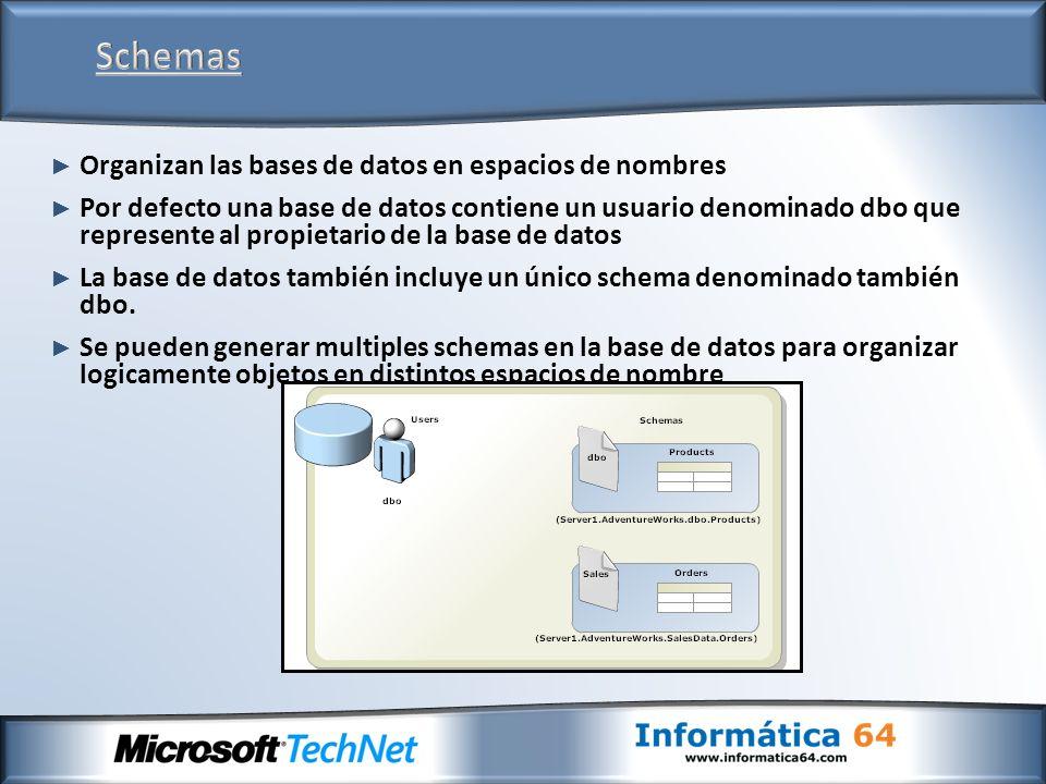 Organizan las bases de datos en espacios de nombres Por defecto una base de datos contiene un usuario denominado dbo que represente al propietario de
