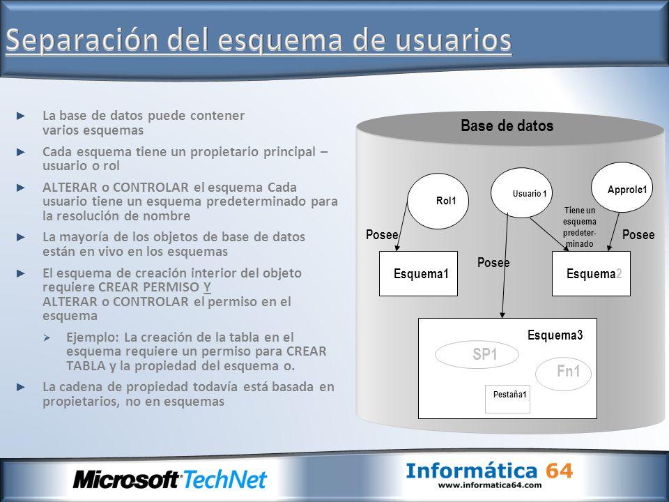 La base de datos puede contener varios esquemas Cada esquema tiene un propietario principal – usuario o rol ALTERAR o CONTROLAR el esquema Cada usuari