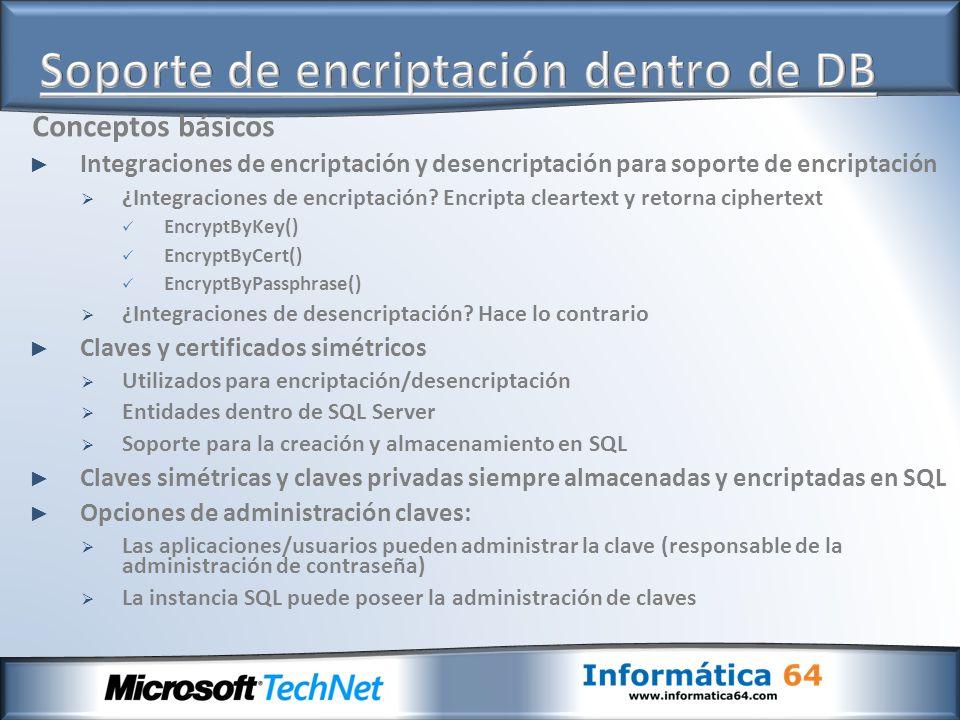 Conceptos básicos Integraciones de encriptación y desencriptación para soporte de encriptación ¿Integraciones de encriptación? Encripta cleartext y re