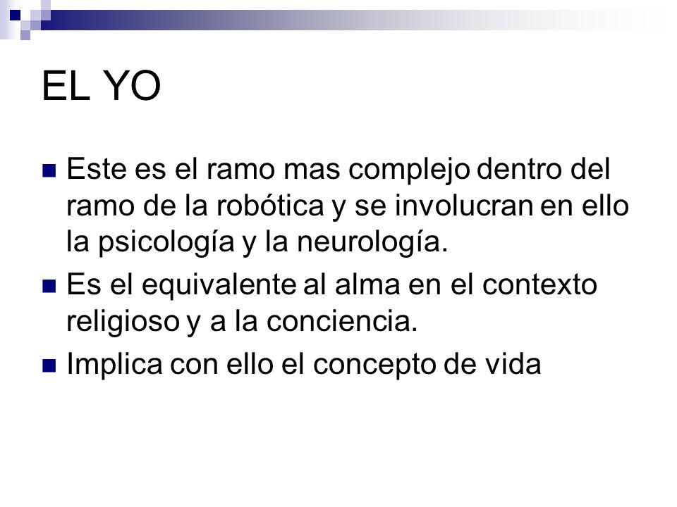 EL YO Este es el ramo mas complejo dentro del ramo de la robótica y se involucran en ello la psicología y la neurología.