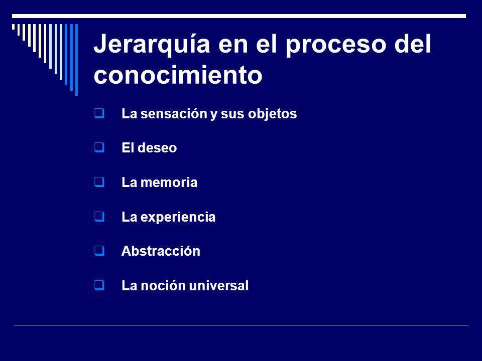 Jerarquía en el proceso del conocimiento La sensación y sus objetos El deseo La memoria La experiencia Abstracción La noción universal