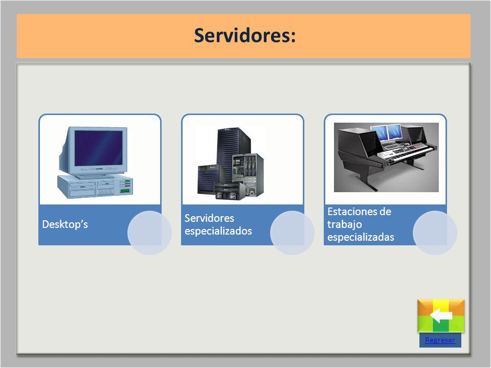 Desktops Servidores especializados Estaciones de trabajo especializadas Servidores: Regresar