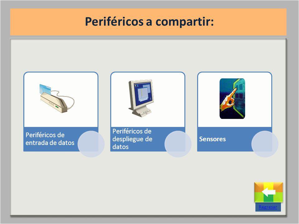 Periféricos de entrada de datos Periféricos de despliegue de datos Sensores Periféricos a compartir: Regresar