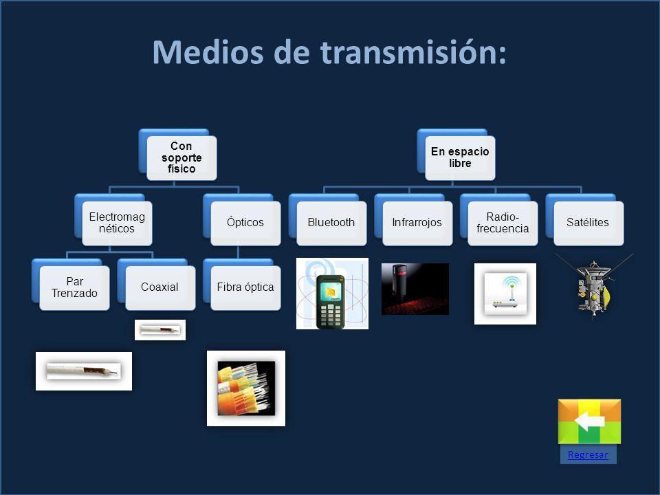 Con soporte físico Electromag néticos Par Trenzado CoaxialÓpticosFibra óptica En espacio libre BluetoothInfrarrojos Radio- frecuencia Satélites Medios
