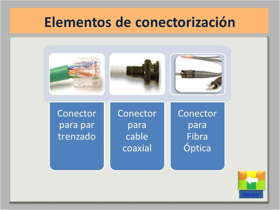 Elementos de conectorización Conector para par trenzado Conector para cable coaxial Conector para Fibra Óptica Regresar