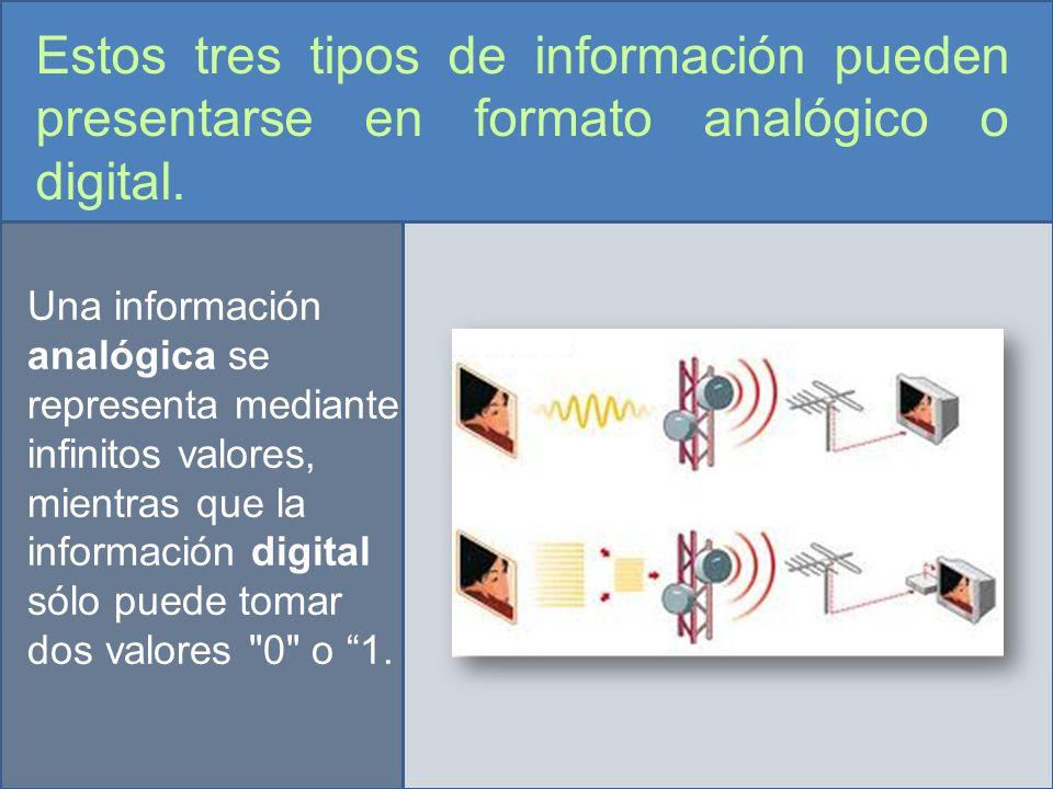 Estos tres tipos de información pueden presentarse en formato analógico o digital.