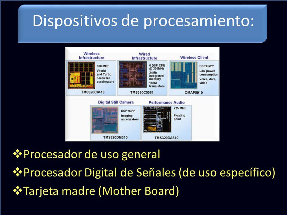 Procesador de uso general Procesador Digital de Señales (de uso específico) Tarjeta madre (Mother Board) Dispositivos de procesamiento: