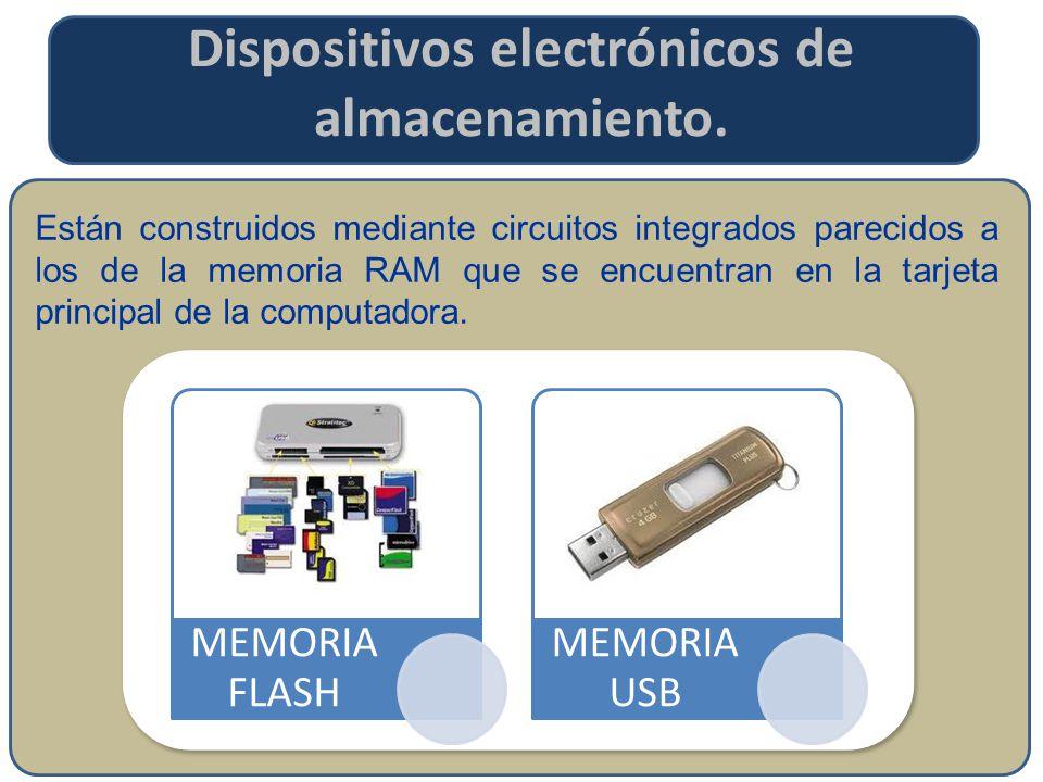 Están construidos mediante circuitos integrados parecidos a los de la memoria RAM que se encuentran en la tarjeta principal de la computadora.