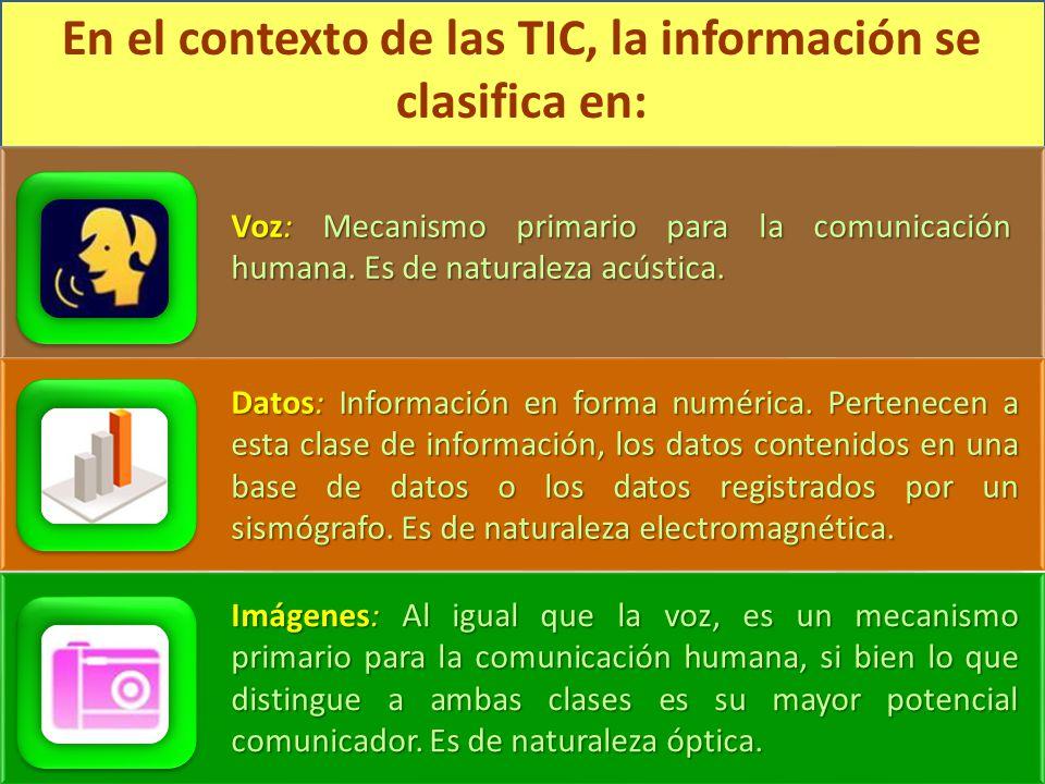 En el contexto de las TIC, la información se clasifica en: Voz: Mecanismo primario para la comunicación humana.