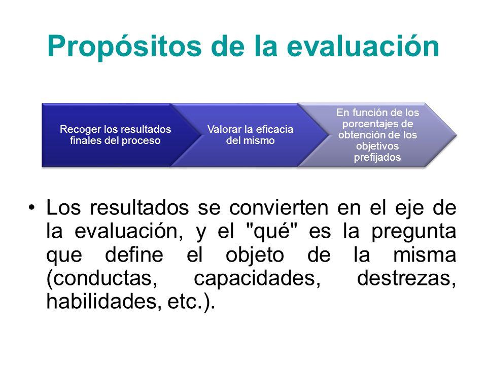Propósitos de la evaluación Los resultados se convierten en el eje de la evaluación, y el