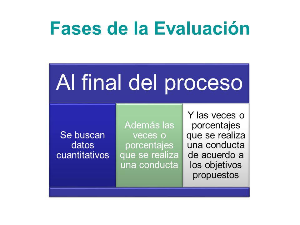 Fases de la Evaluación Al final del proceso Se buscan datos cuantitativos Además las veces o porcentajes que se realiza una conducta Y las veces o por