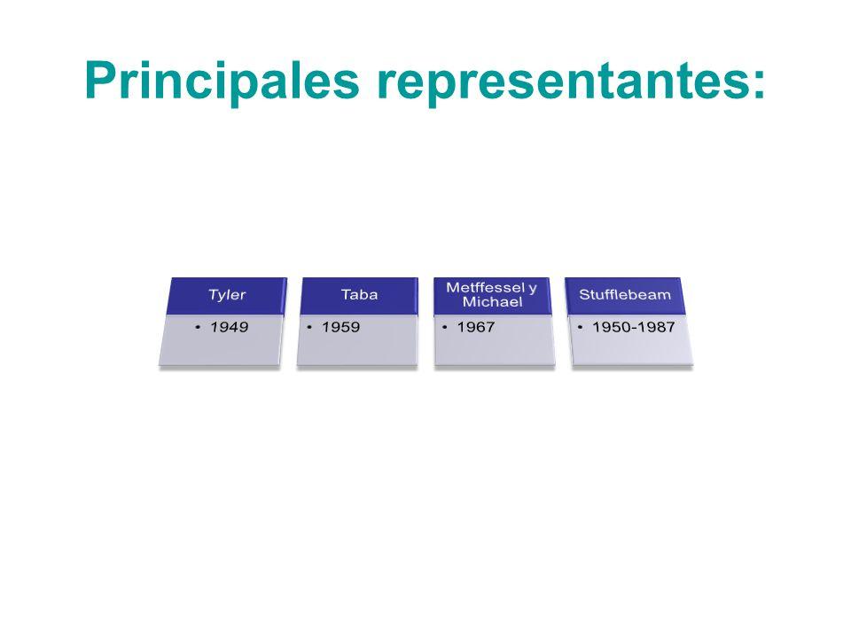 Principales representantes: