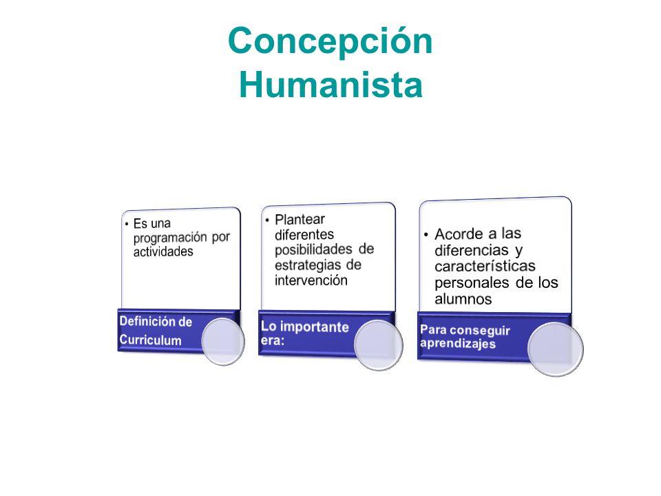 Concepción Humanista