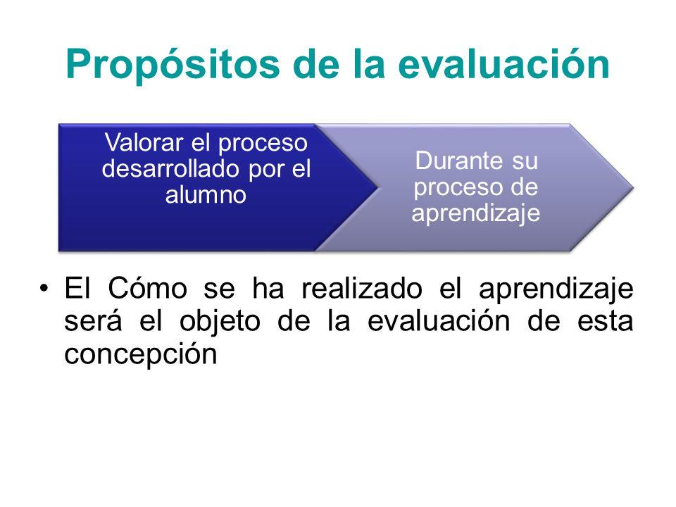 Propósitos de la evaluación El Cómo se ha realizado el aprendizaje será el objeto de la evaluación de esta concepción Valorar el proceso desarrollado