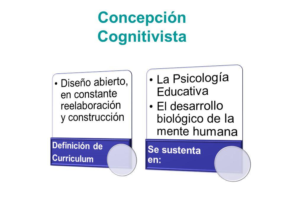 Concepción Cognitivista