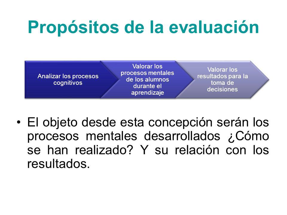Propósitos de la evaluación El objeto desde esta concepción serán los procesos mentales desarrollados ¿Cómo se han realizado? Y su relación con los re