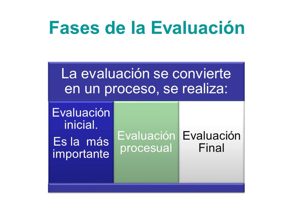 Fases de la Evaluación La evaluación se convierte en un proceso, se realiza: Evaluación inicial. Es la más importante Evaluación procesual Evaluación
