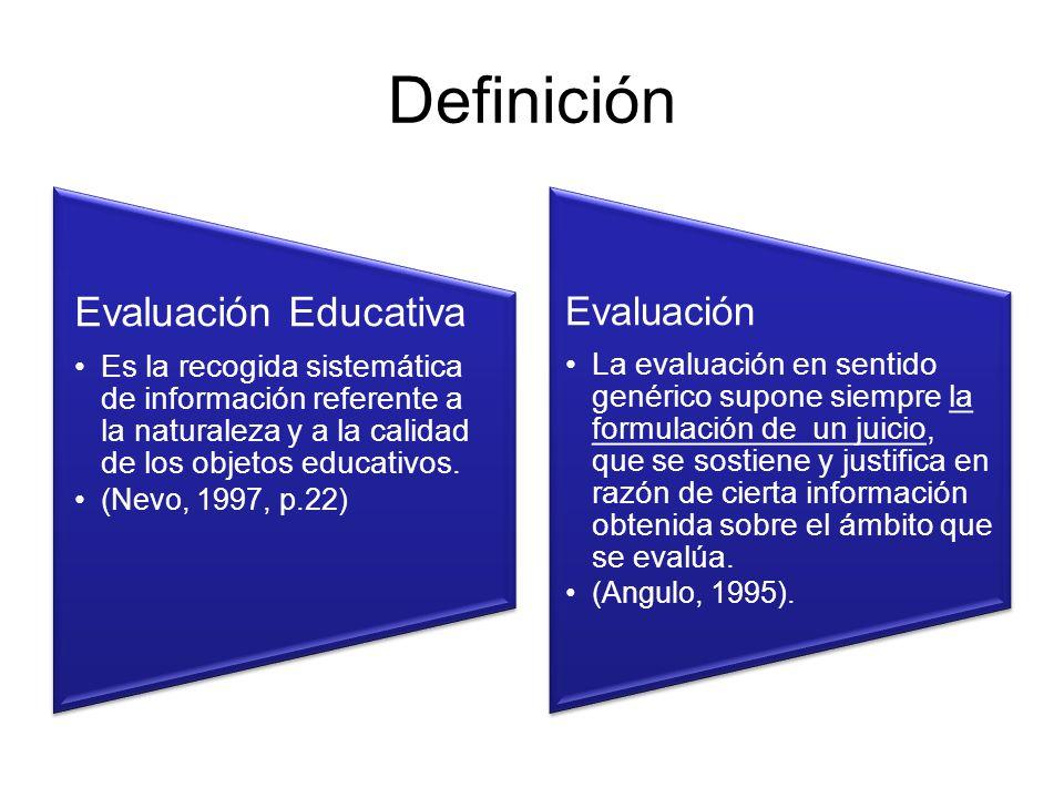 Definición Evaluación Educativa Es la recogida sistemática de información referente a la naturaleza y a la calidad de los objetos educativos. ( Nevo,