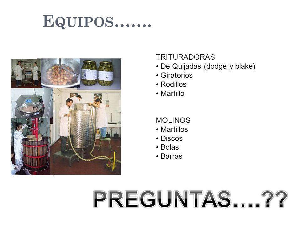 E QUIPOS ……. TRITURADORAS De Quijadas (dodge y blake) Giratorios Rodillos Martillo MOLINOS Martillos Discos Bolas Barras