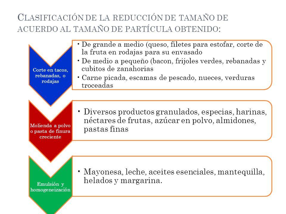F ACTORES A CONSIDERAR EN LA MOLIENDA Y TRITURACIÓN.