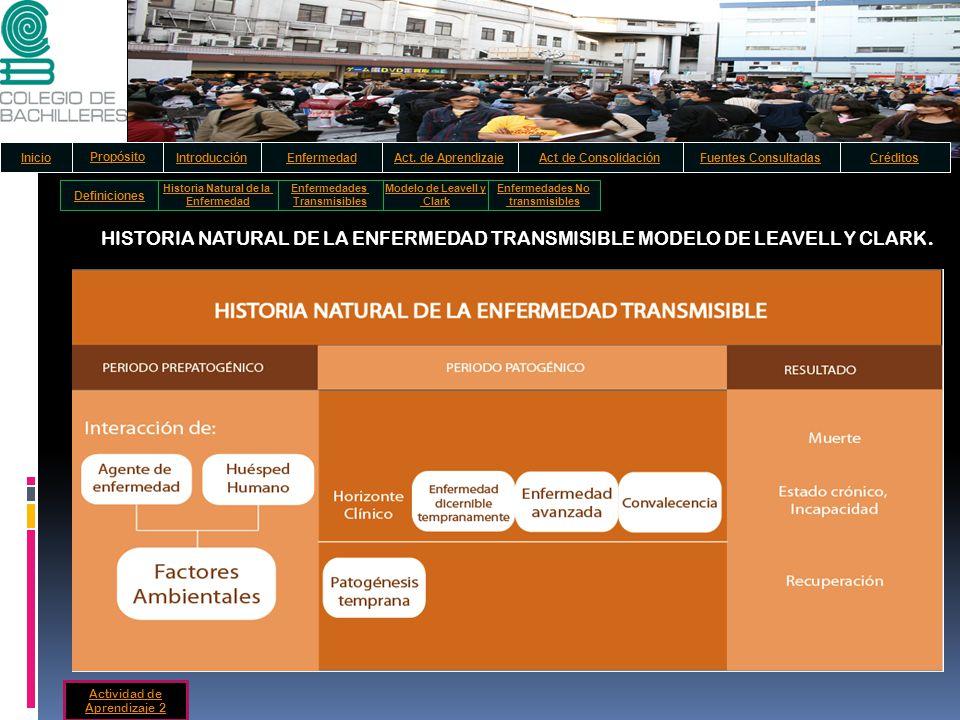 . HISTORIA NATURAL DE LA ENFERMEDAD TRANSMISIBLE MODELO DE LEAVELL Y CLARK. Inicio Propósito IntroducciónEnfermedadAct. de AprendizajeAct de Consolida