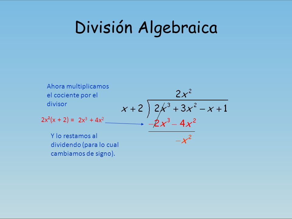 División Algebraica Ahora multiplicamos el cociente por el divisor 2x²(x + 2) = 2x 3 + 4x 2 Y lo restamos al dividendo (para lo cual cambiamos de sign