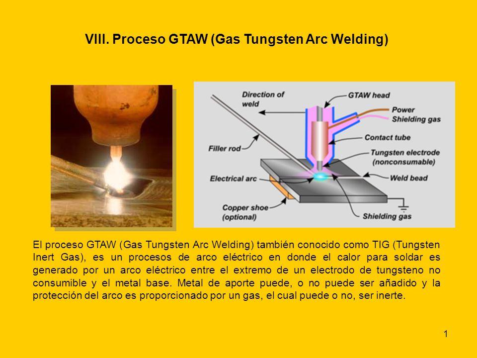 1 VIII. Proceso GTAW (Gas Tungsten Arc Welding) El proceso GTAW (Gas Tungsten Arc Welding) también conocido como TIG (Tungsten Inert Gas), es un proce