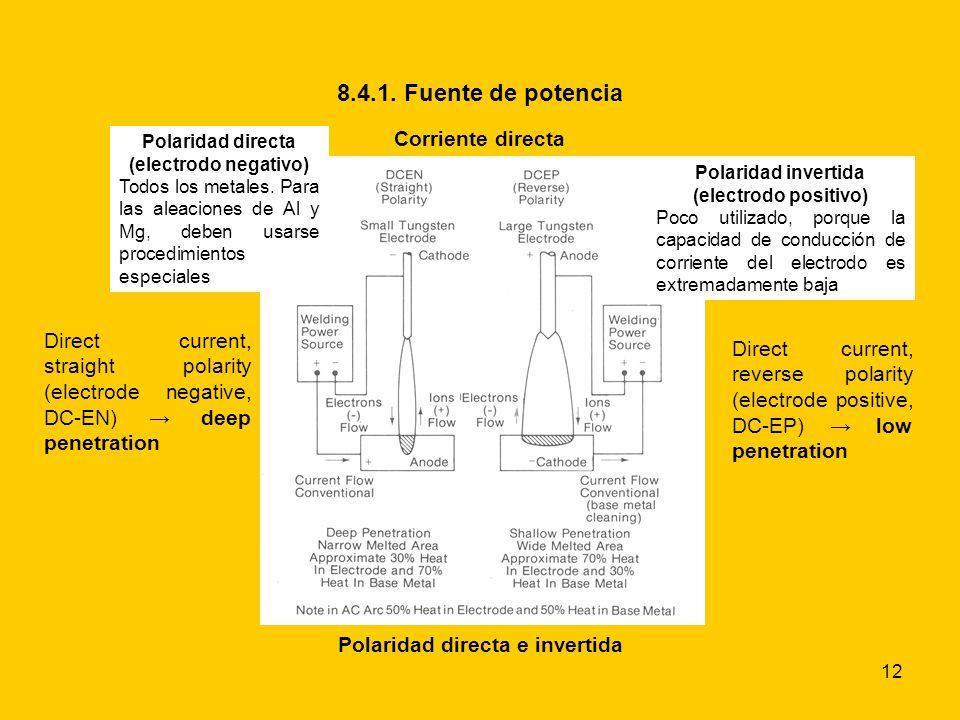 12 8.4.1. Fuente de potencia Corriente directa Polaridad directa e invertida Polaridad directa (electrodo negativo) Todos los metales. Para las aleaci