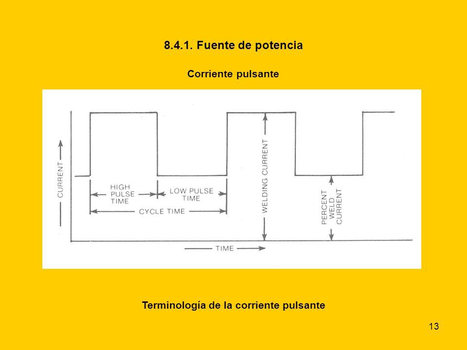 13 Corriente pulsante 8.4.1. Fuente de potencia Terminología de la corriente pulsante
