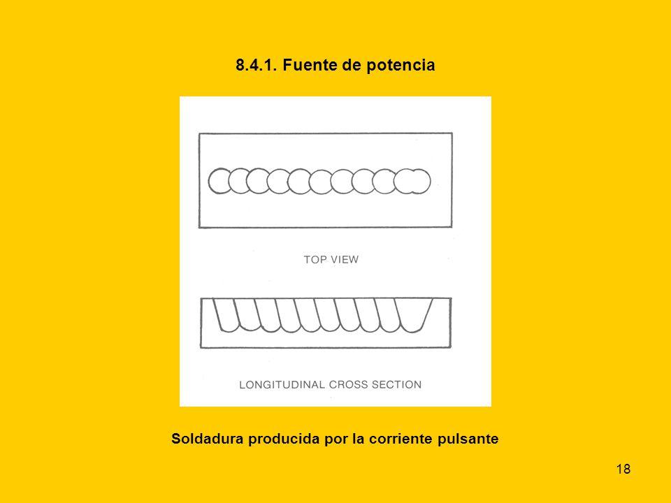 18 8.4.1. Fuente de potencia Soldadura producida por la corriente pulsante
