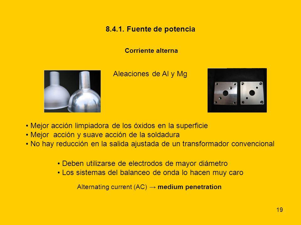 19 8.4.1. Fuente de potencia Corriente alterna Aleaciones de Al y Mg Mejor acción limpiadora de los óxidos en la superficie Mejor acción y suave acció