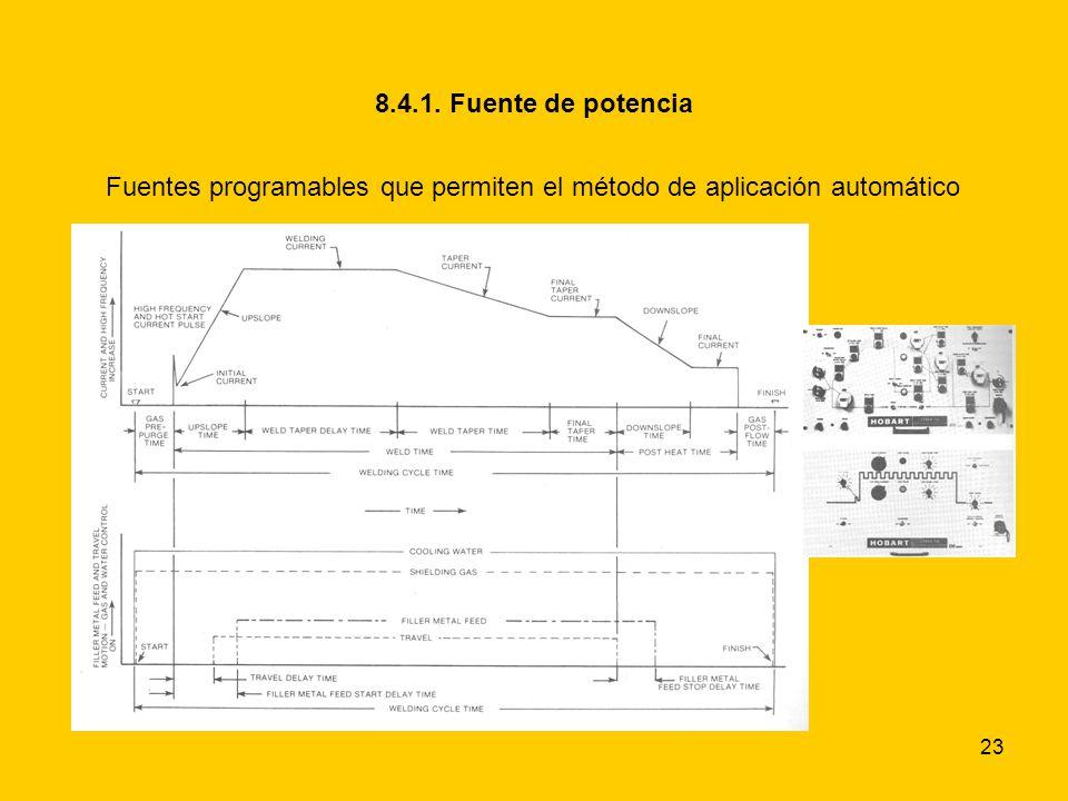 23 8.4.1. Fuente de potencia Fuentes programables que permiten el método de aplicación automático