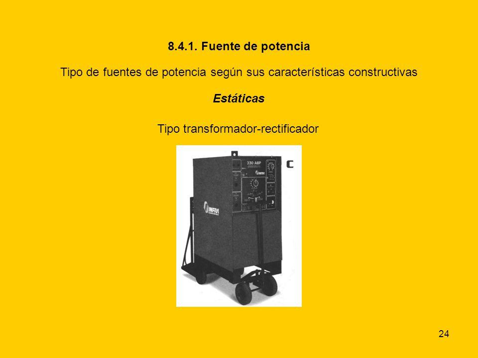 24 Tipo de fuentes de potencia según sus características constructivas Tipo transformador-rectificador Estáticas 8.4.1. Fuente de potencia