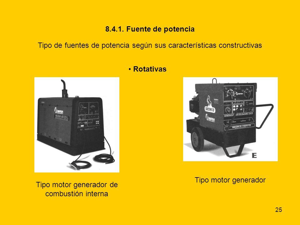 25 Rotativas 8.4.1. Fuente de potencia Tipo de fuentes de potencia según sus características constructivas Tipo motor generador de combustión interna