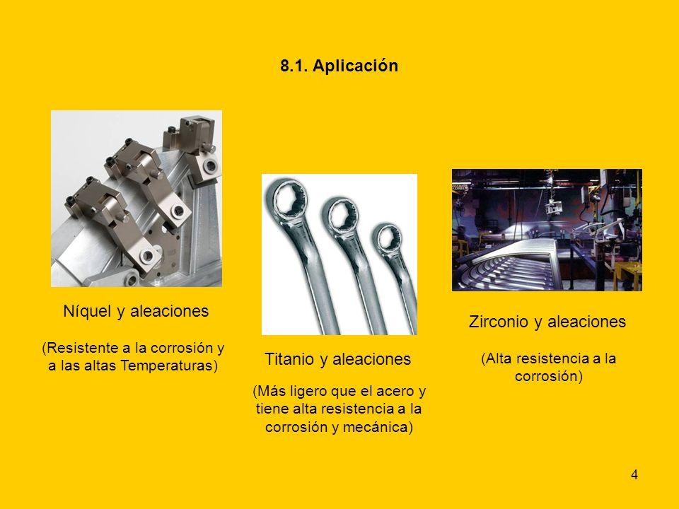 4 8.1. Aplicación Titanio y aleaciones Níquel y aleaciones Zirconio y aleaciones (Resistente a la corrosión y a las altas Temperaturas) (Más ligero qu