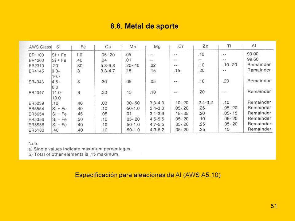51 8.6. Metal de aporte Especificación para aleaciones de Al (AWS A5.10)