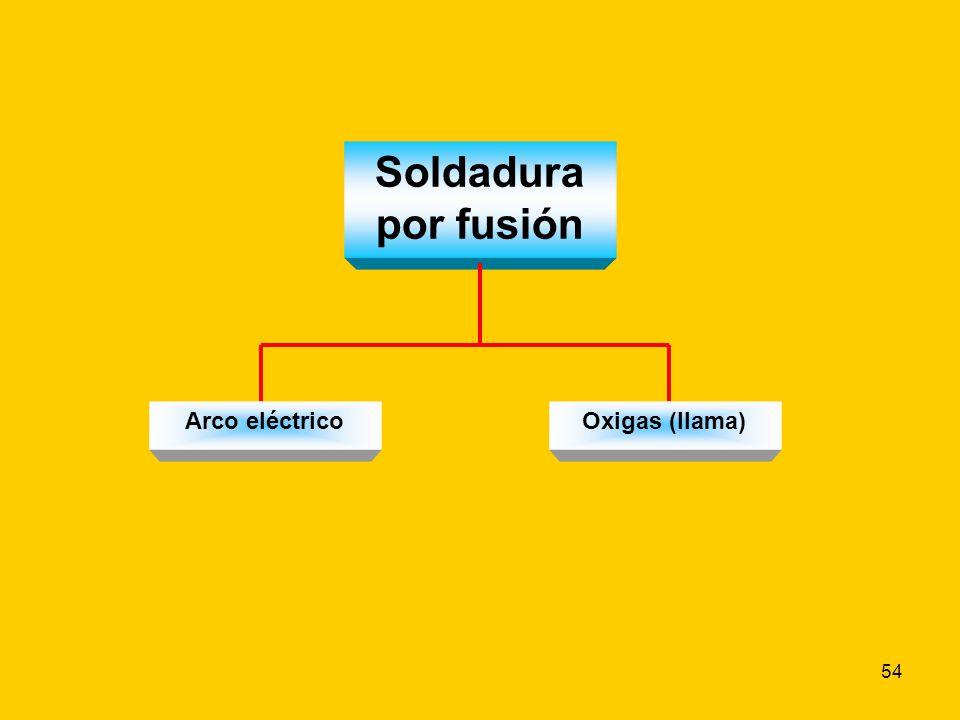54 Soldadura por fusión Arco eléctricoOxigas (llama)