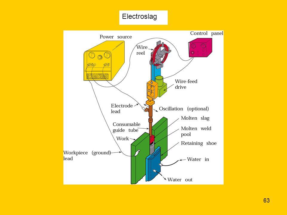 63 Electroslag