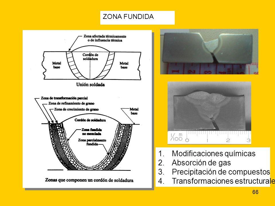66 ZONA FUNDIDA 1.Modificaciones químicas 2.Absorción de gas 3.Precipitación de compuestos 4.Transformaciones estructurales