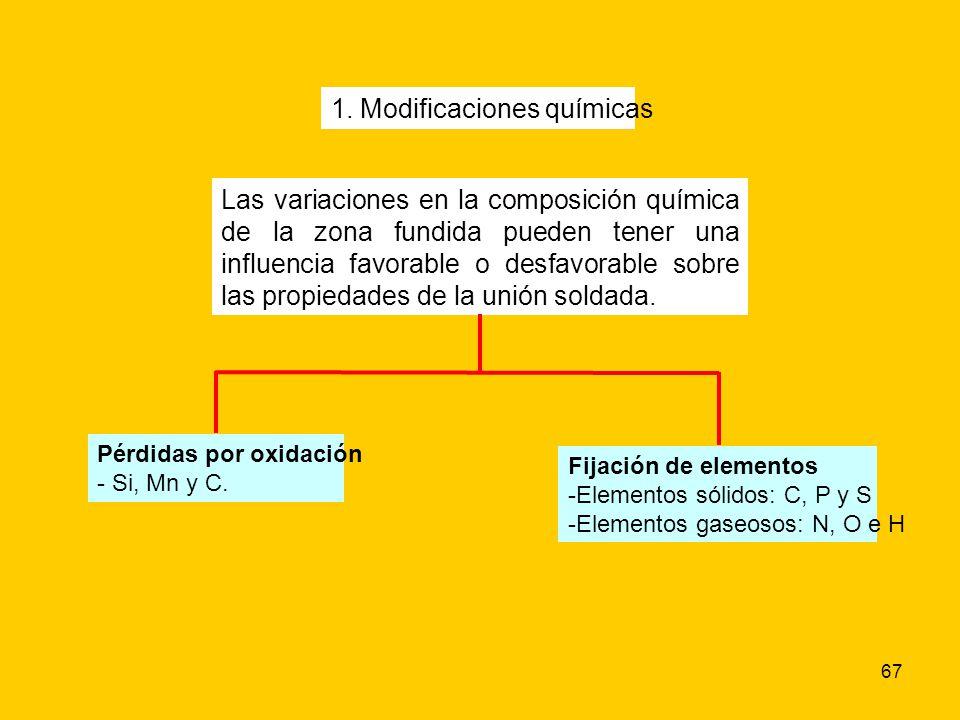 67 1. Modificaciones químicas Las variaciones en la composición química de la zona fundida pueden tener una influencia favorable o desfavorable sobre