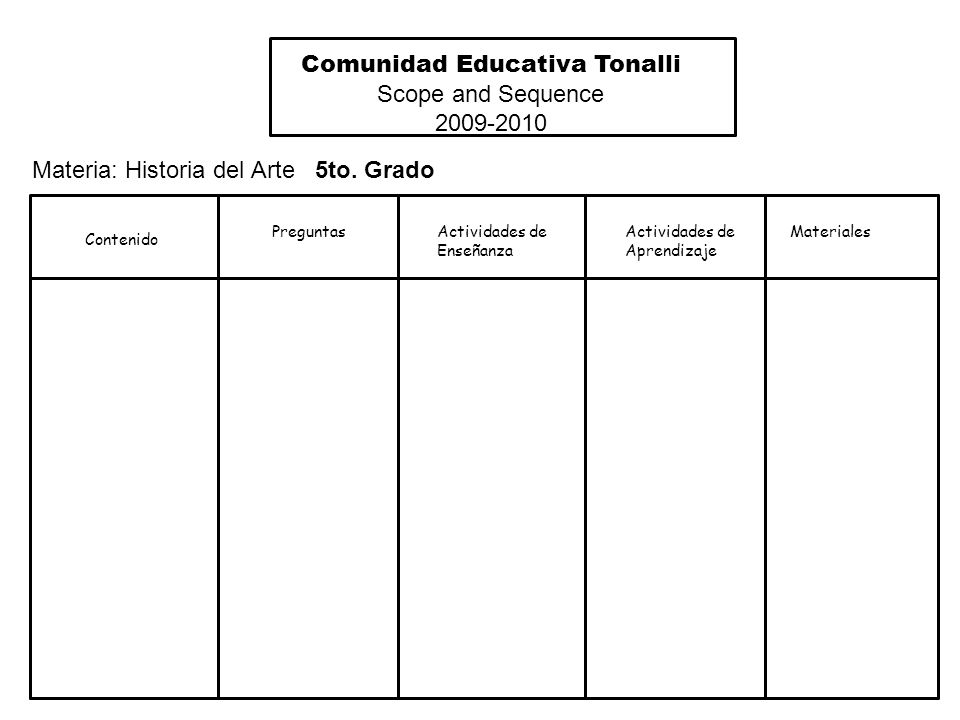 Comunidad Educativa Tonalli Scope and Sequence 2009-2010 Materia: Historia del Arte 5to.