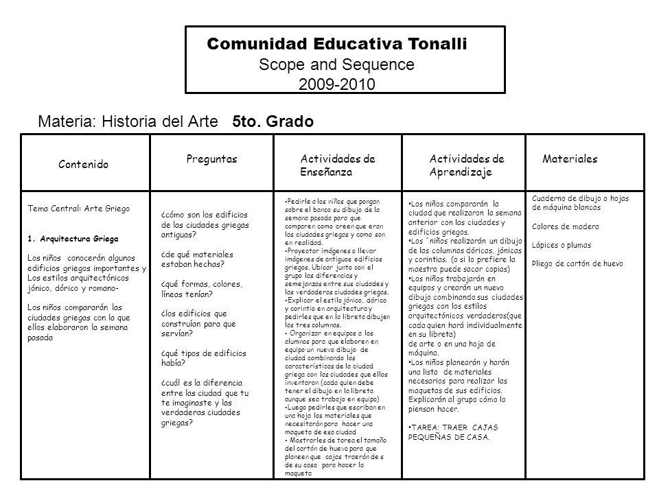 Comunidad Educativa Tonalli Scope and Sequence 2009-2010 Materia: Historia del Arte 5to.