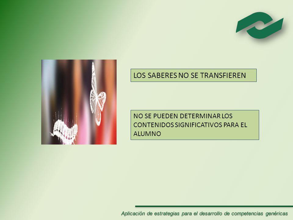 LOS SABERES NO SE TRANSFIEREN NO SE PUEDEN DETERMINAR LOS CONTENIDOS SIGNIFICATIVOS PARA EL ALUMNO Aplicación de estrategias para el desarrollo de competencias genéricas