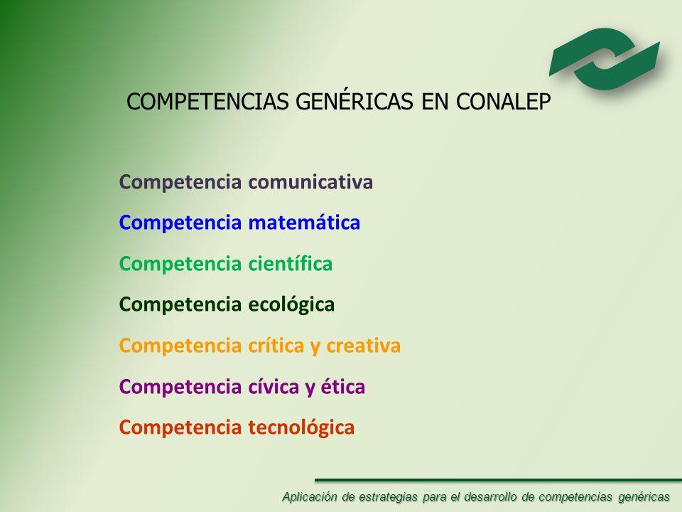 Competencia comunicativa Competencia matemática Competencia científica Competencia ecológica Competencia crítica y creativa Competencia cívica y ética Competencia tecnológica COMPETENCIAS GENÉRICAS EN CONALEP Aplicación de estrategias para el desarrollo de competencias genéricas