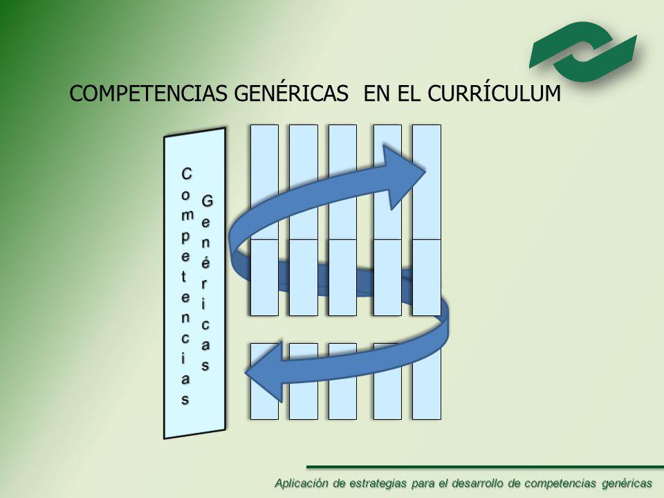 COMPETENCIAS GENÉRICAS EN EL CURRÍCULUM Aplicación de estrategias para el desarrollo de competencias genéricas