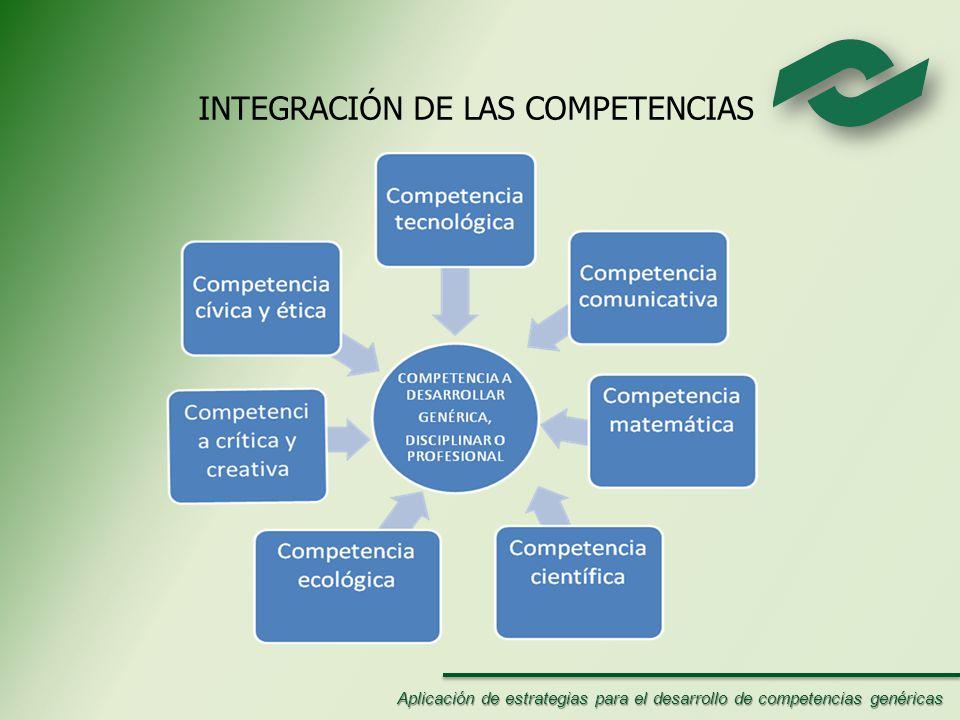 INTEGRACIÓN DE LAS COMPETENCIAS Aplicación de estrategias para el desarrollo de competencias genéricas