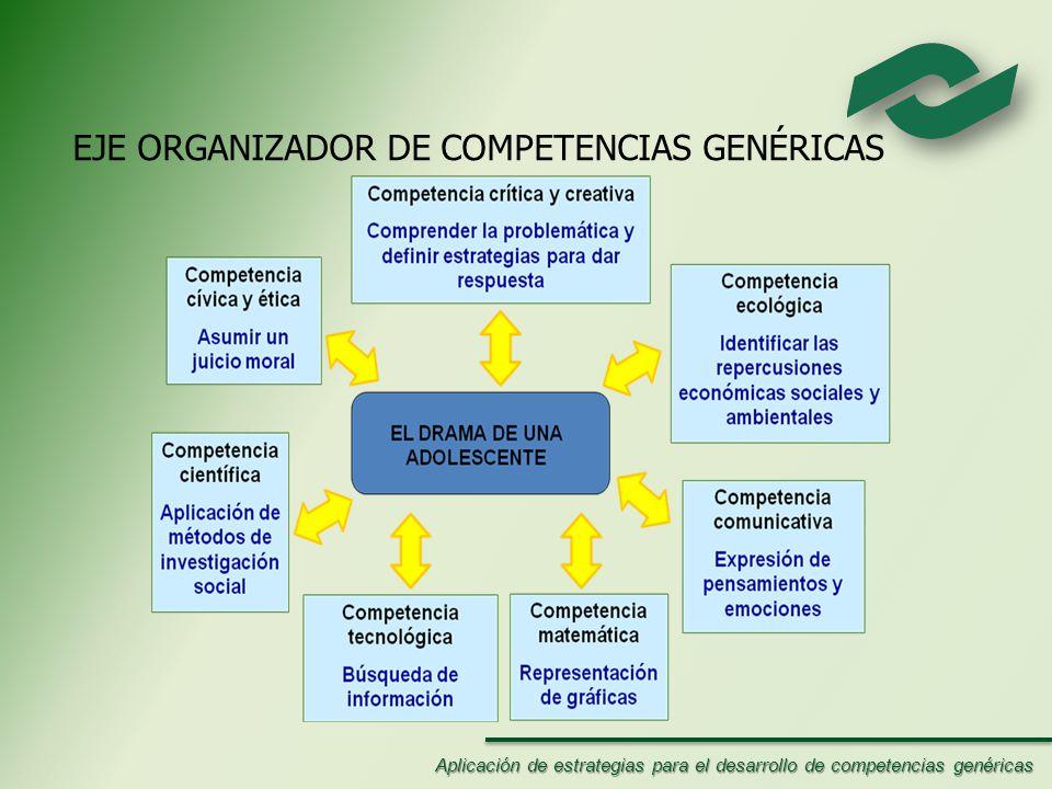 EJE ORGANIZADOR DE COMPETENCIAS GENÉRICAS Aplicación de estrategias para el desarrollo de competencias genéricas