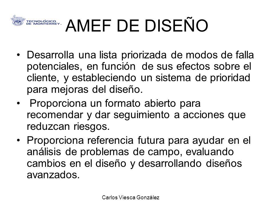 Carlos Viesca González AMEF DE DISEÑO Desarrolla una lista priorizada de modos de falla potenciales, en función de sus efectos sobre el cliente, y est